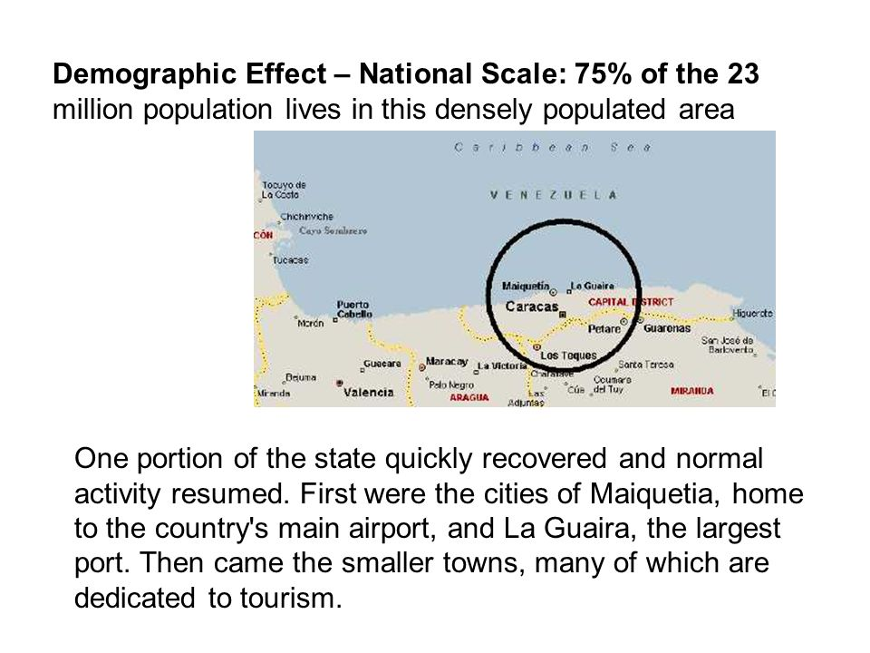Demographic Effect – National Scale: 75% of the 23 million population lives in this densely populated area