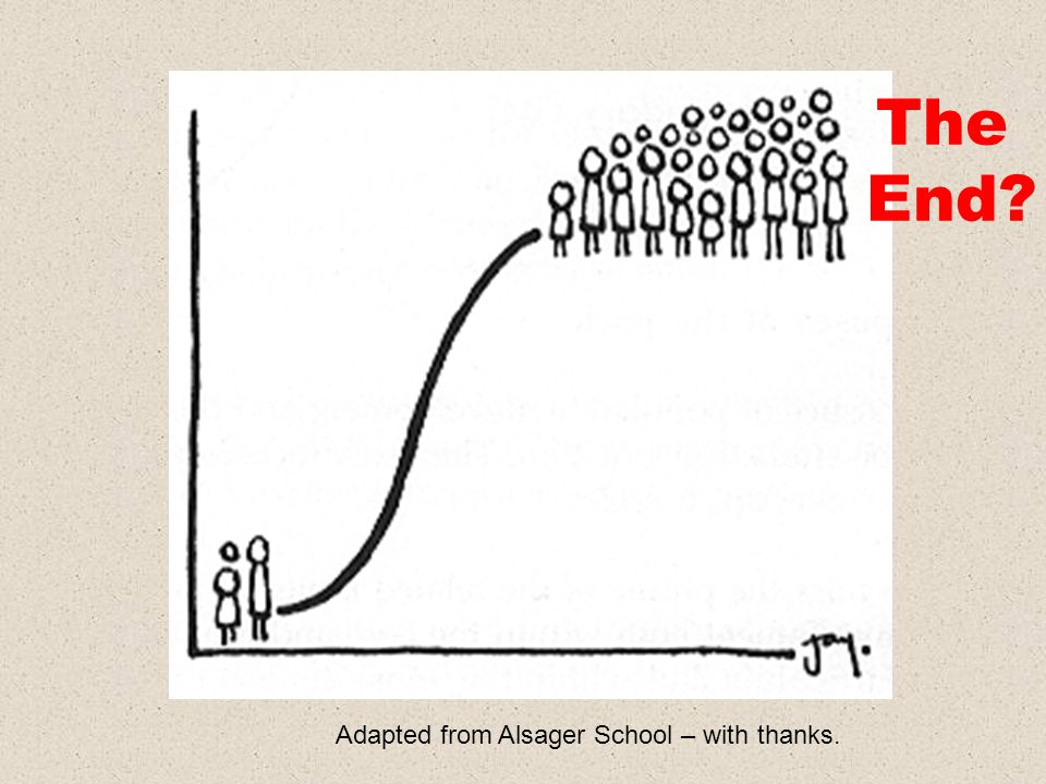 The End Adapted from Alsager School – with thanks.