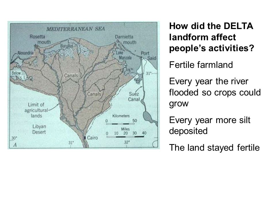 How did the DELTA landform affect people's activities