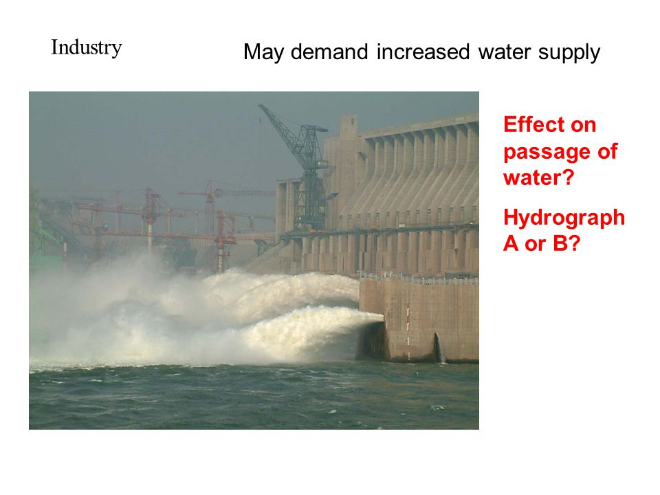 Industry May demand increased water supply Effect on passage of water Hydrograph A or B
