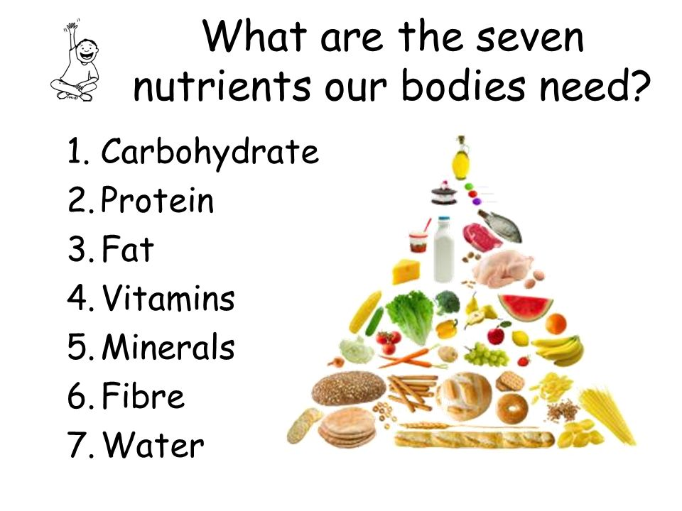 What are the seven nutrients our bodies need