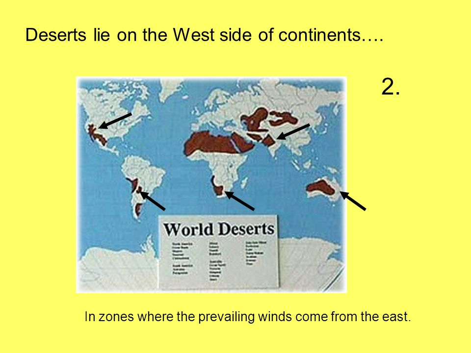 2. Deserts lie on the West side of continents….