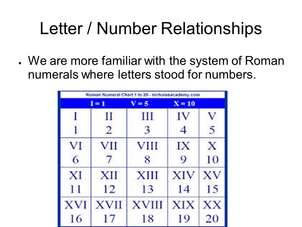 Letter Number Relationships