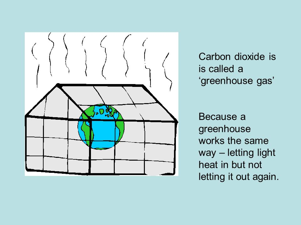 Carbon dioxide is is called a 'greenhouse gas'