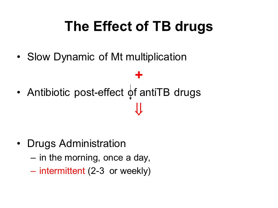 The Effect of TB drugs + 