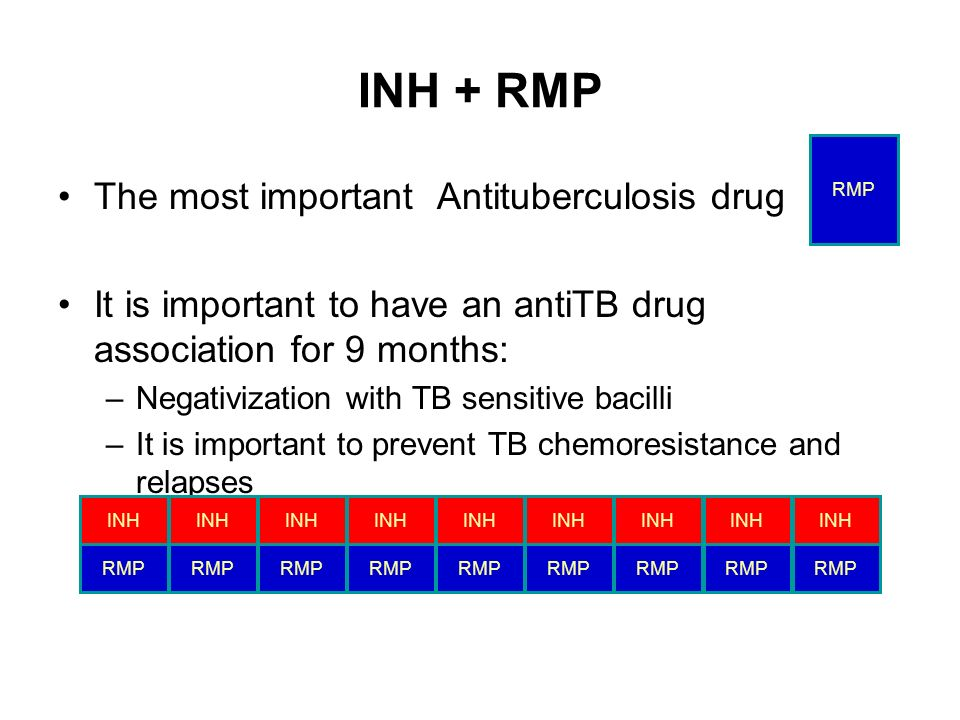 INH + RMP The most important Antituberculosis drug