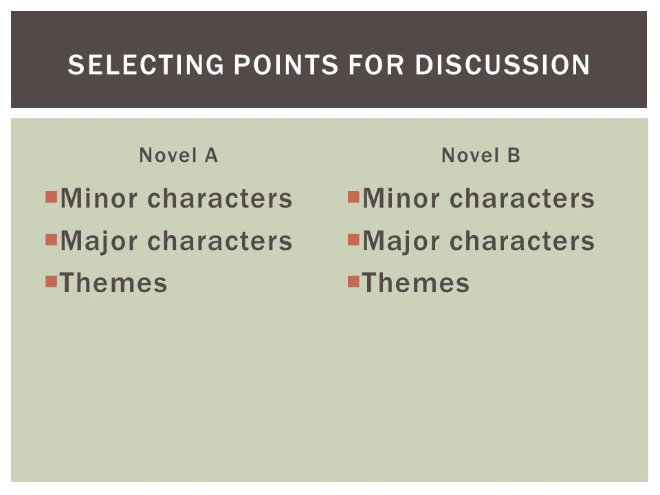 Selecting points for discussion