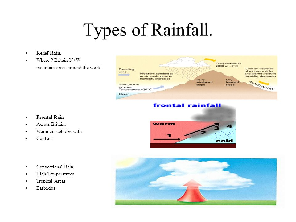 Topic Weather Climate Look Out Of The Window Ppt Video Online