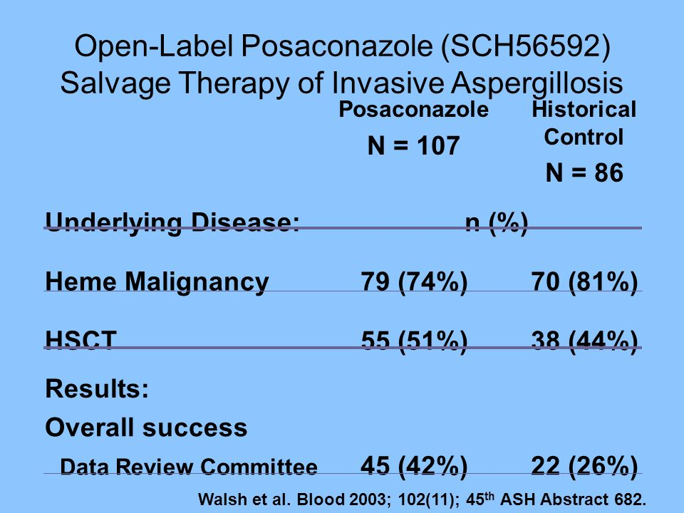 Open-Label Posaconazole (SCH56592) Salvage Therapy of Invasive Aspergillosis