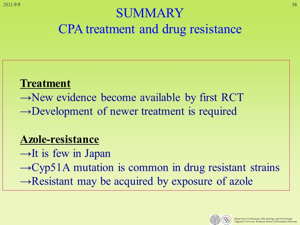 CPA treatment and drug resistance