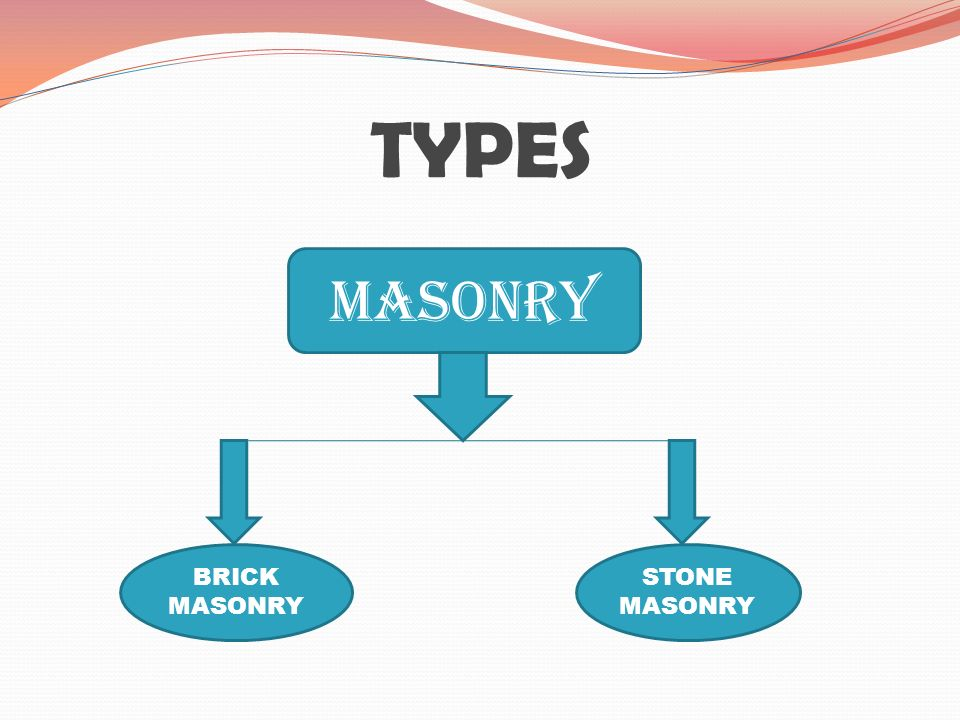 MASONRY  - ppt video online download