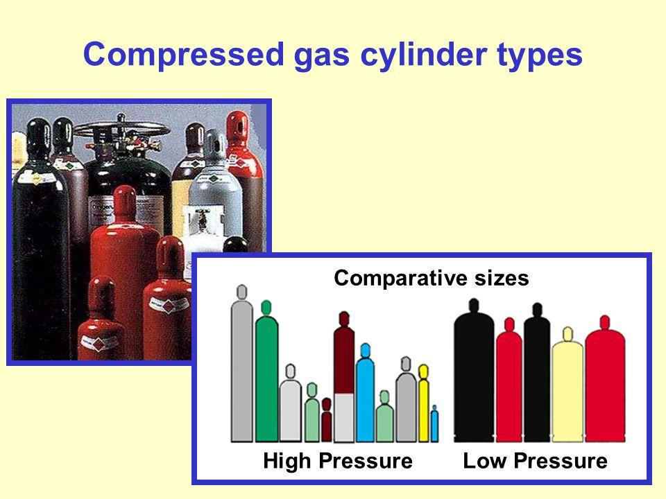 29 CFR 1910 Subpart H Hazardous Materials - ppt video online download