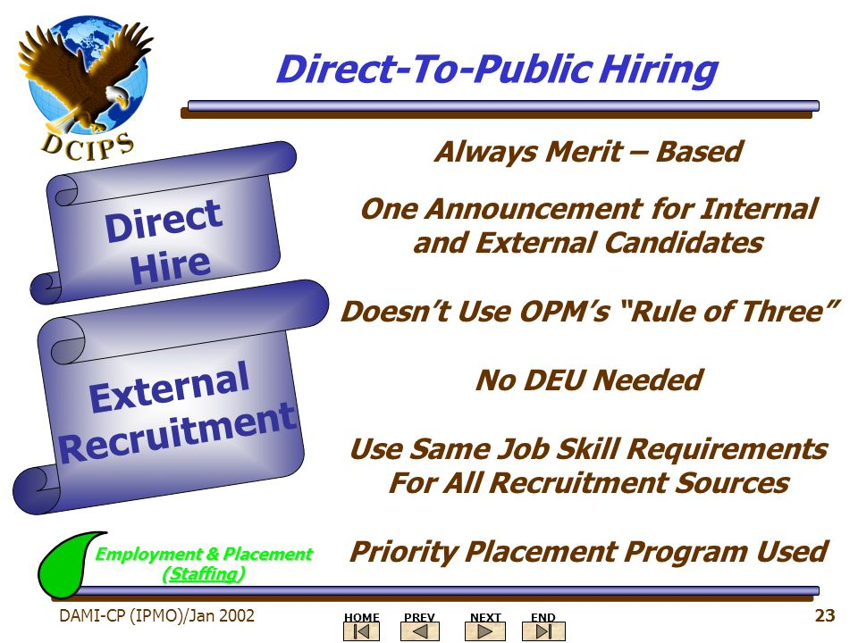 Career Management And Current And Future Ppt Download