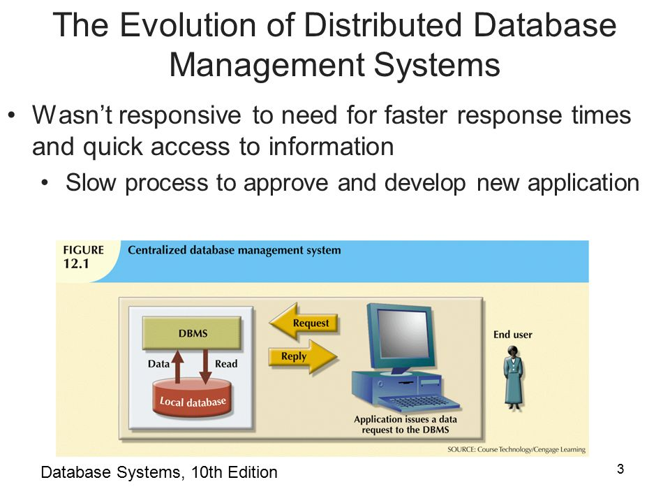 database systems design implementation and management tenth rh slideplayer com