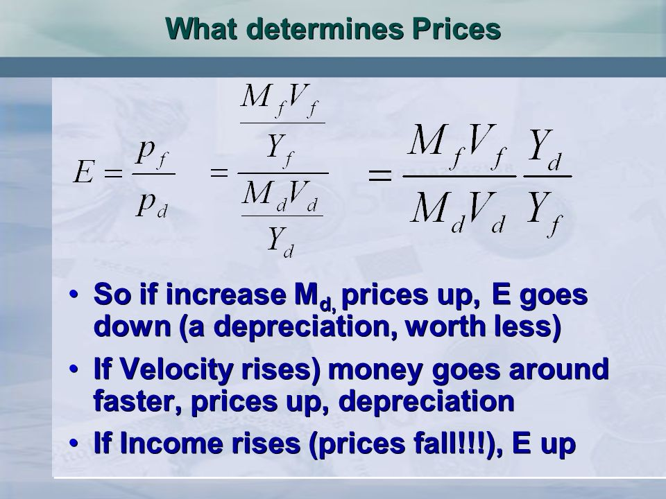 What determines Prices