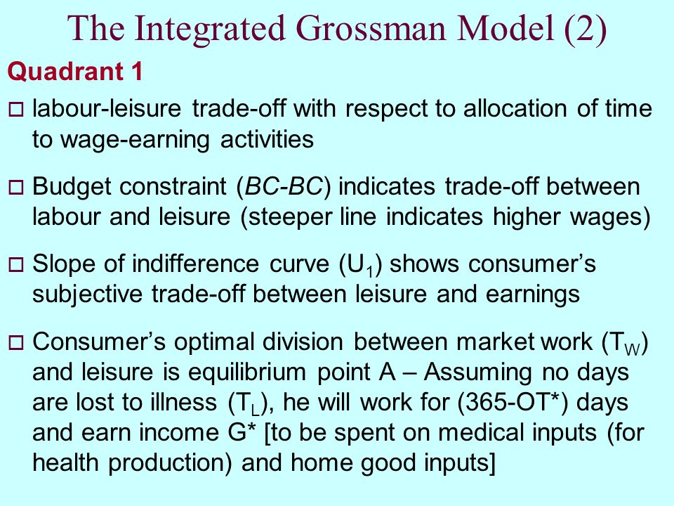 The Integrated Grossman Model (2)