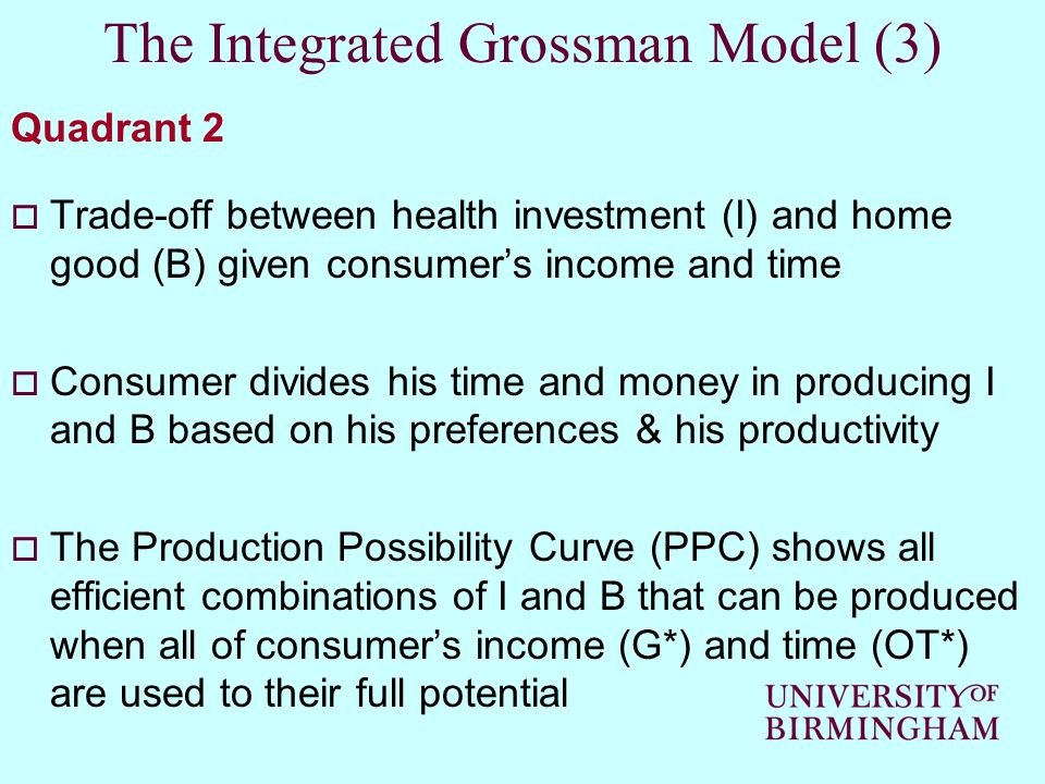 The Integrated Grossman Model (3)