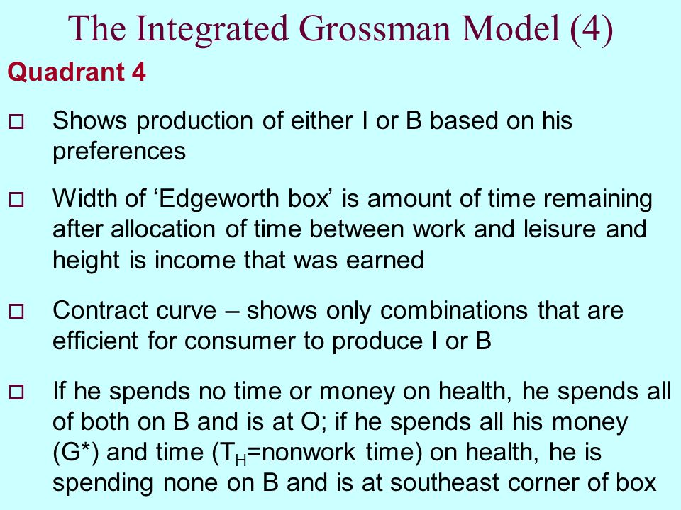 The Integrated Grossman Model (4)