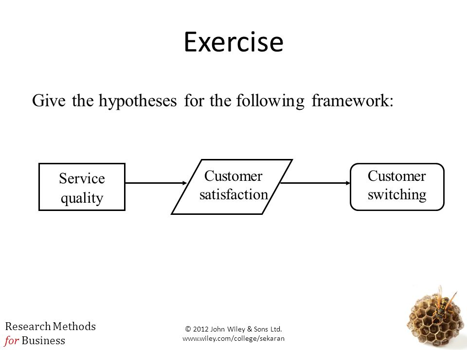 Exercise Give the hypotheses for the following framework:
