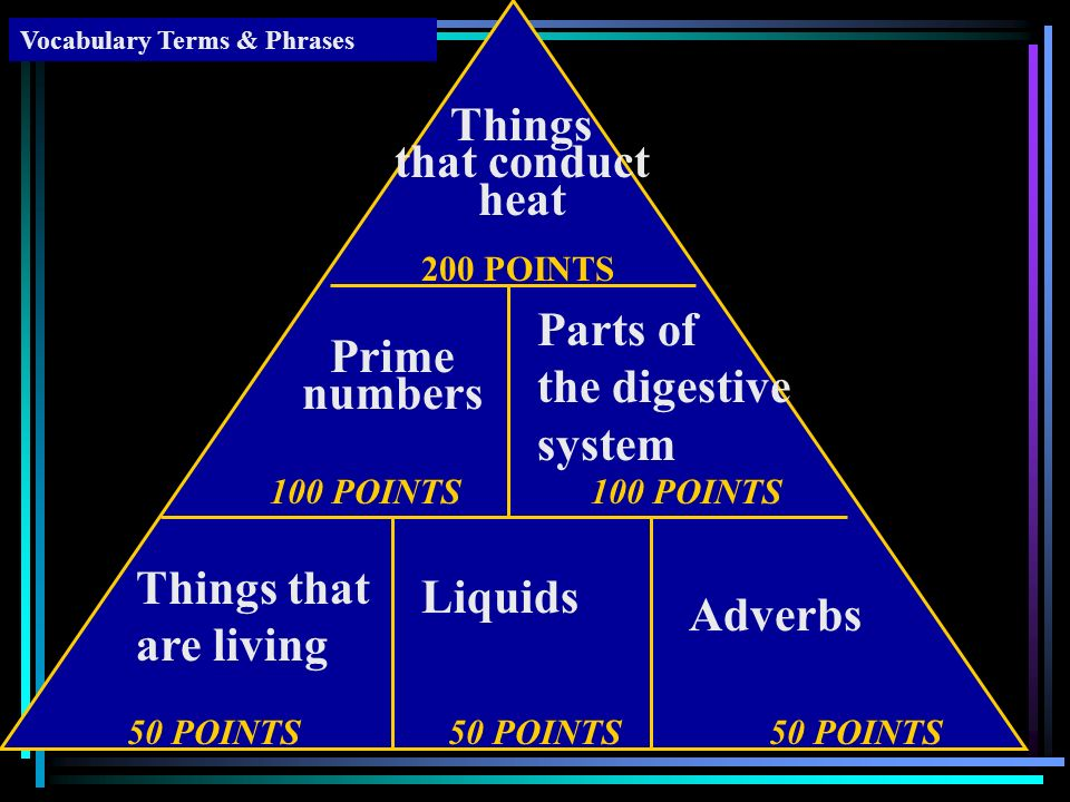 Pyramid Templates Directions Ppt Download