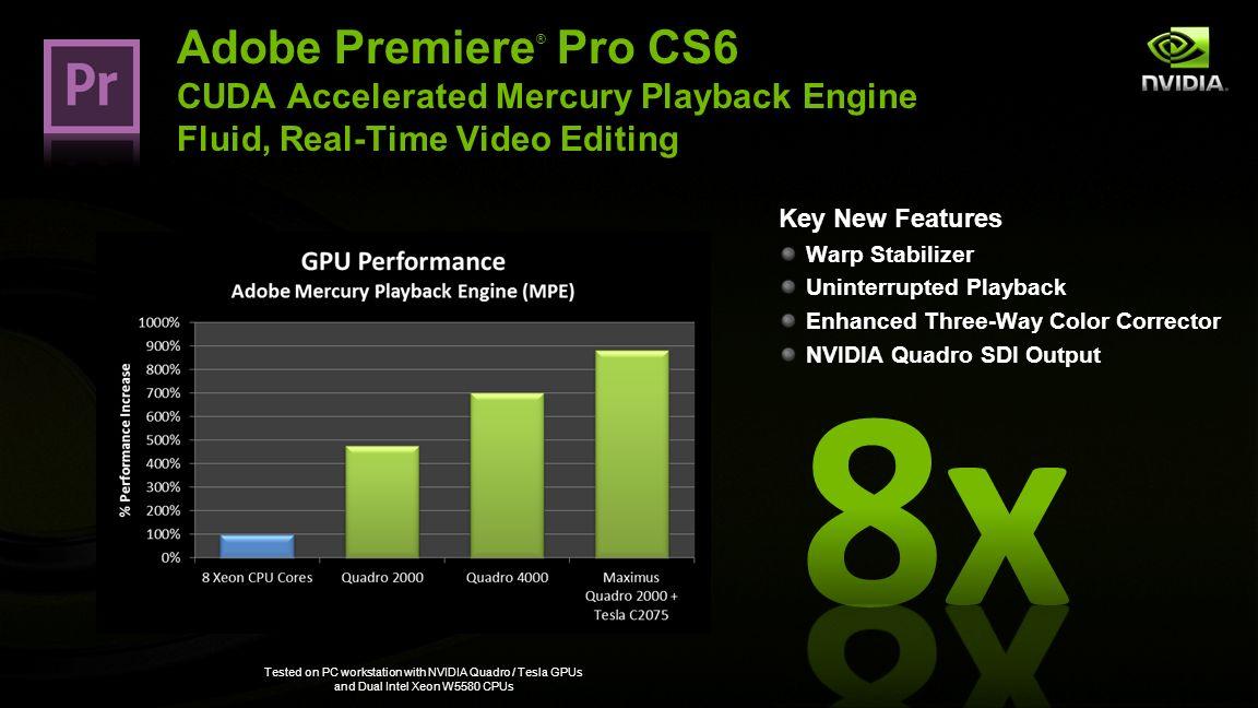 NVIDIA GPUs Power Adobe® Creative Suite® 6 Production