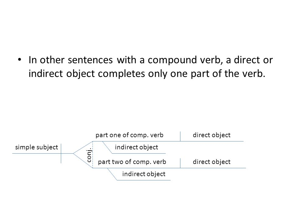 Diagramming sentences ppt video online download in other sentences with a compound verb a direct or indirect object completes only one ccuart Images