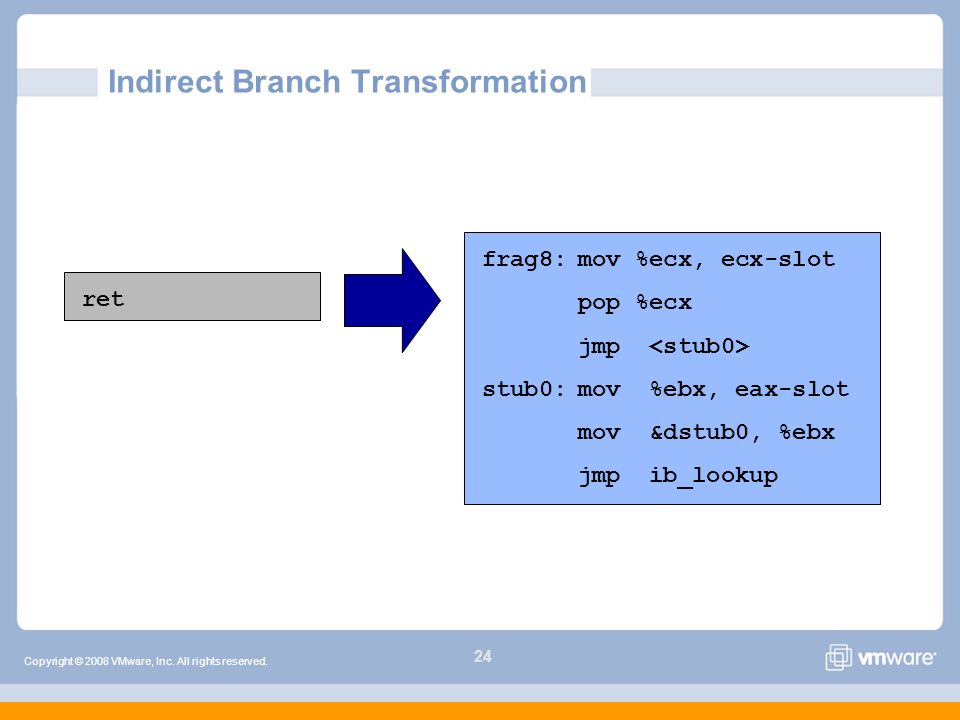 Building Dynamic Instrumentation Tools With DynamoRIO - ppt download