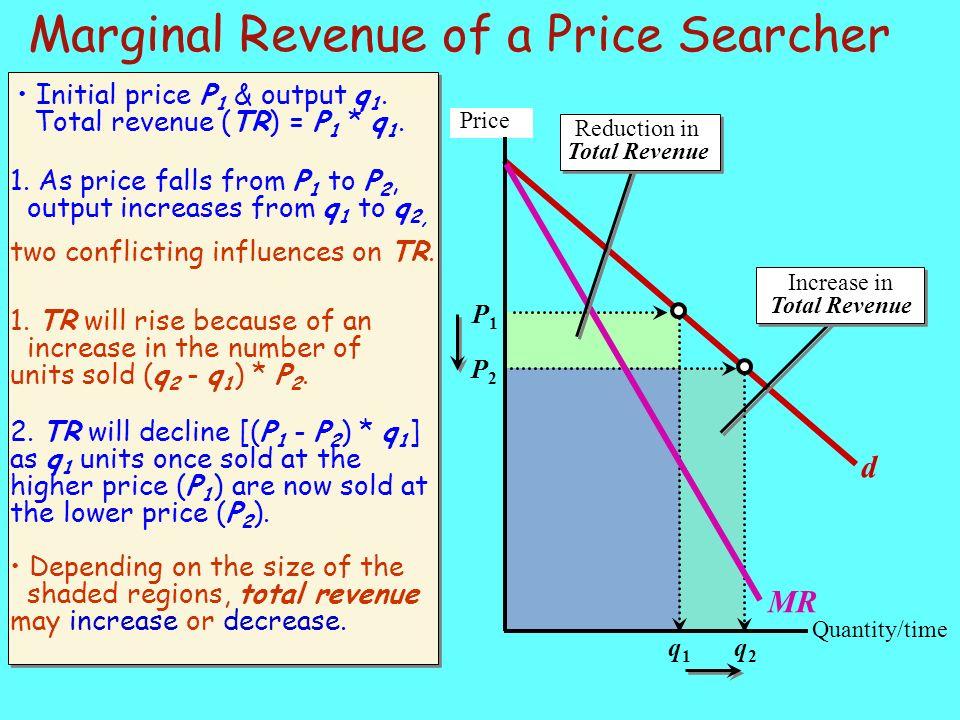 price searcher