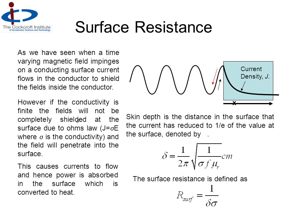 Surface Resistance