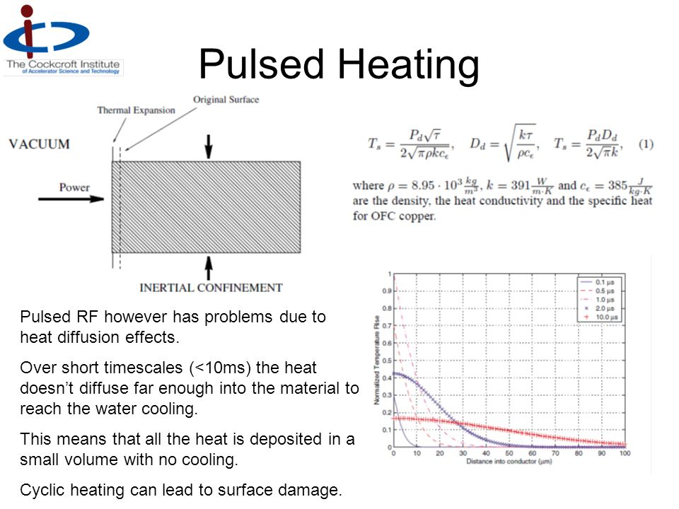 Pulsed Heating Pulsed RF however has problems due to heat diffusion effects.