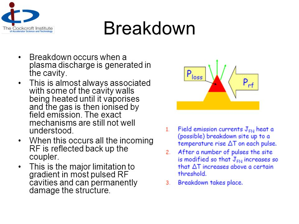 Breakdown Breakdown occurs when a plasma discharge is generated in the cavity.