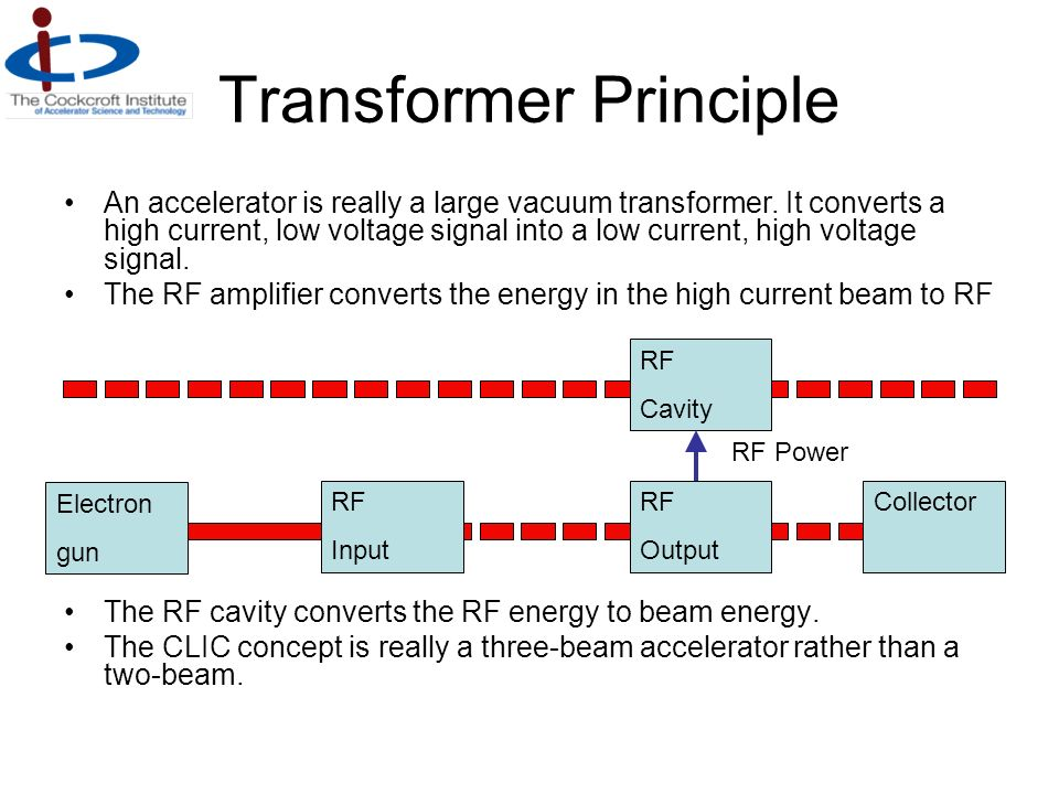 Introduction to RF for Accelerators - ppt video online download