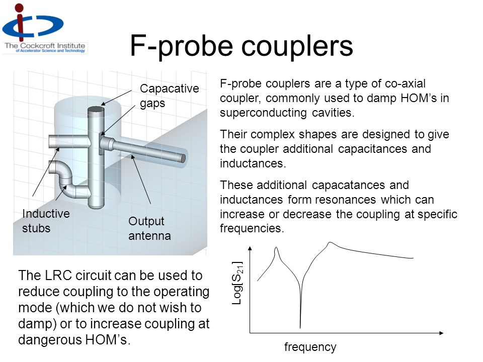 F-probe couplers F-probe couplers are a type of co-axial coupler, commonly used to damp HOM's in superconducting cavities.