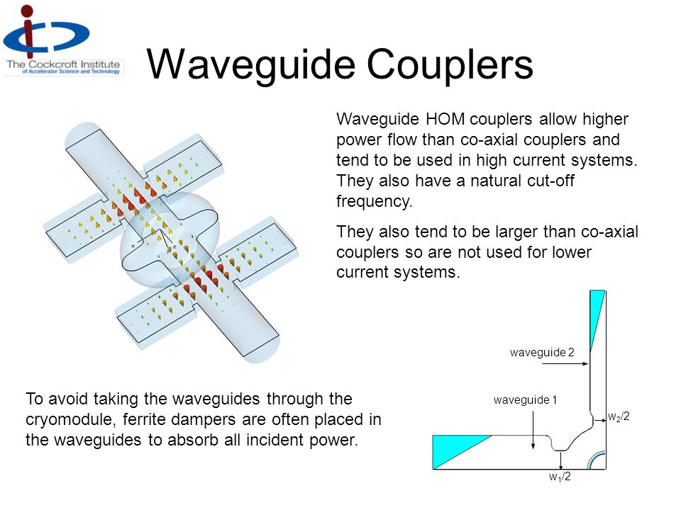 Waveguide Couplers