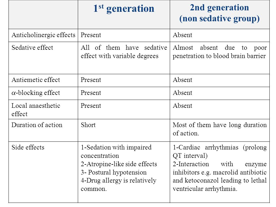 2nd generation non sedating antihistamines examples