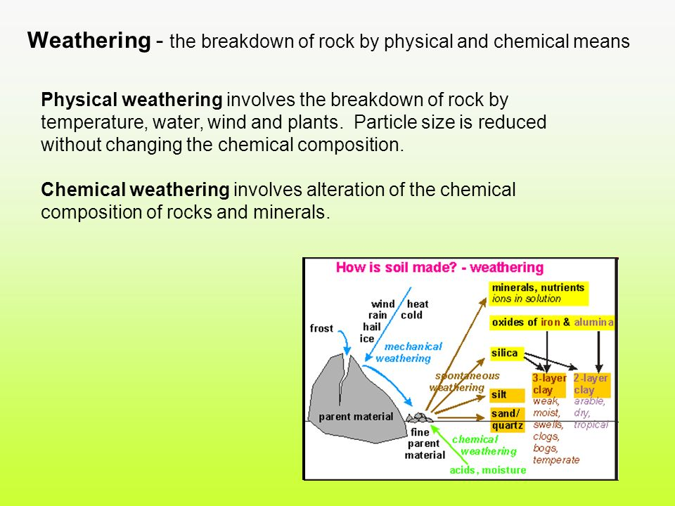 weathering involves the transportation of materials