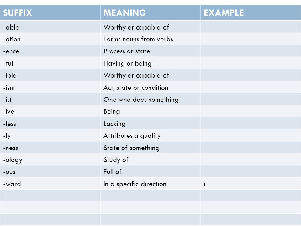 Roots Amp Affixes Prefixes And Suffixes Ppt Download