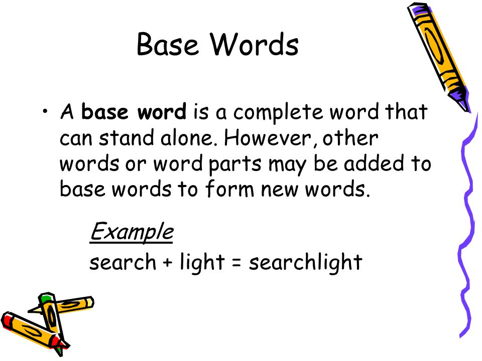 Analyzing Word Parts Prefixes Suffixes Ppt Video Online Download