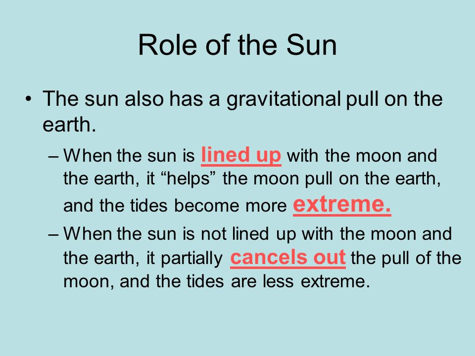 Role of the Sun The sun also has a gravitational pull on the earth.
