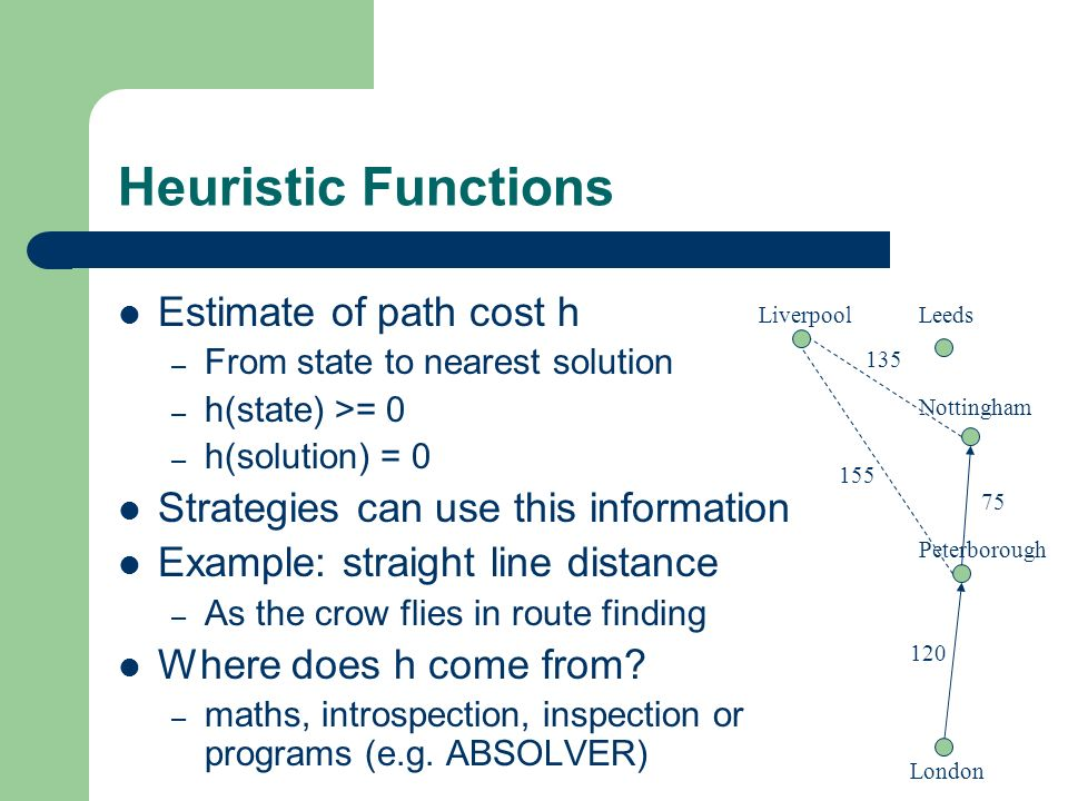 Heuristic Functions Estimate of path cost h