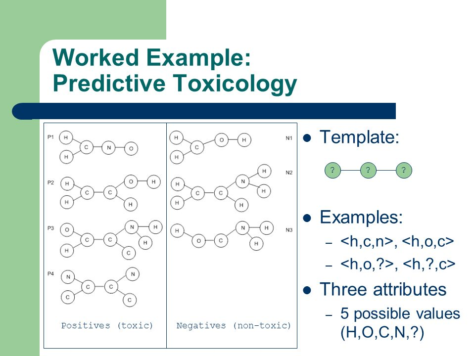 Worked Example: Predictive Toxicology