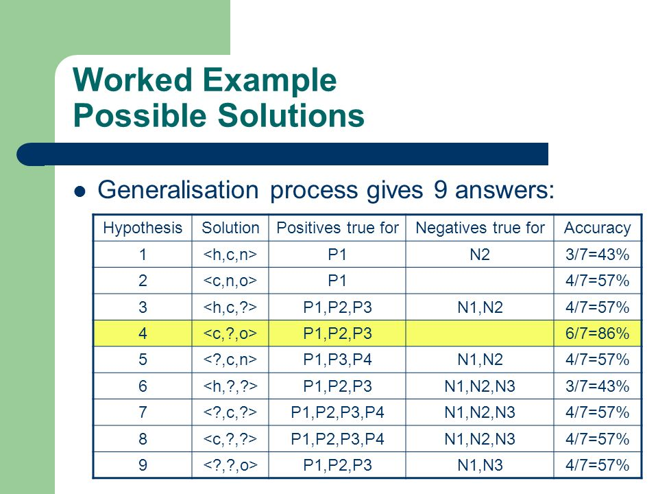 Worked Example Possible Solutions