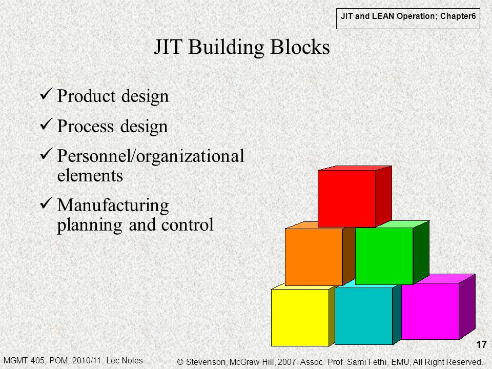 Chapter 6 jit and lean operations ppt download 17 jit building blocks ccuart Gallery
