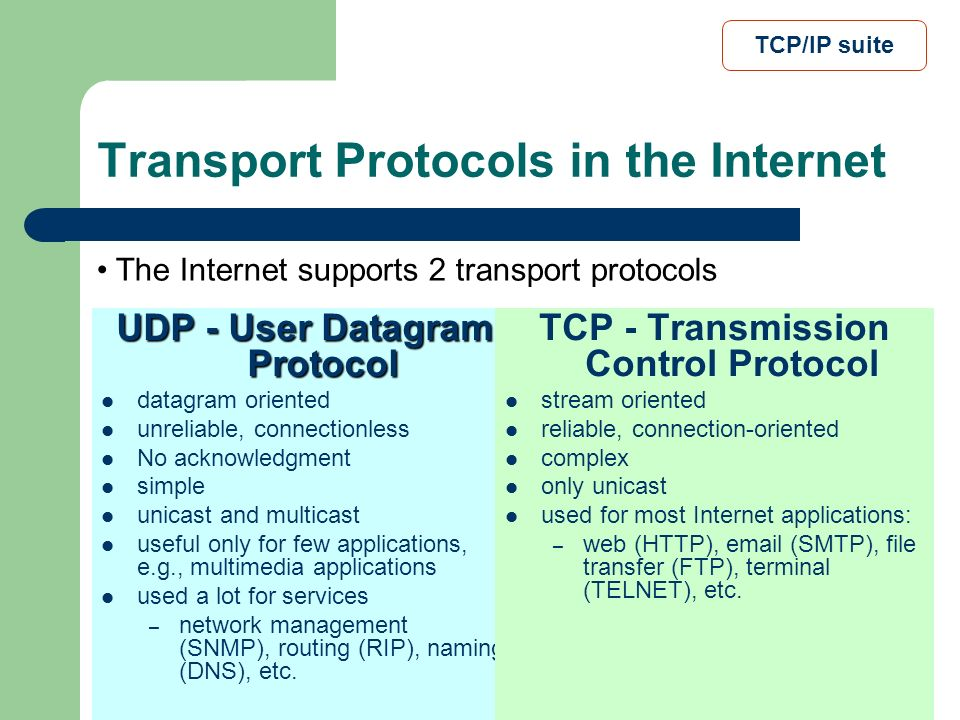 Transport Protocols in the Internet