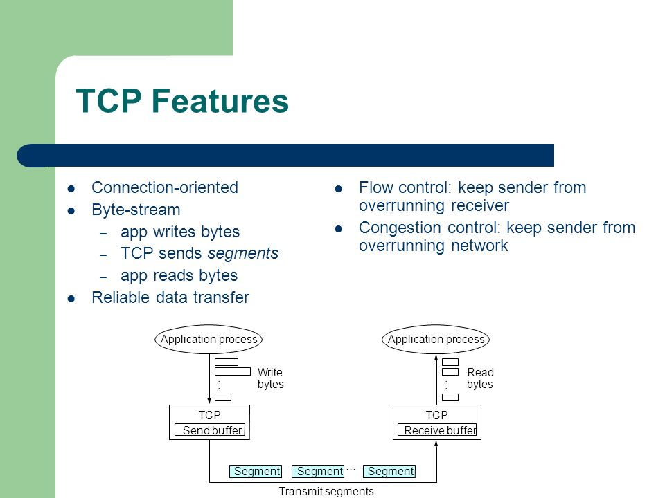 TCP Features Connection-oriented Byte-stream app writes bytes