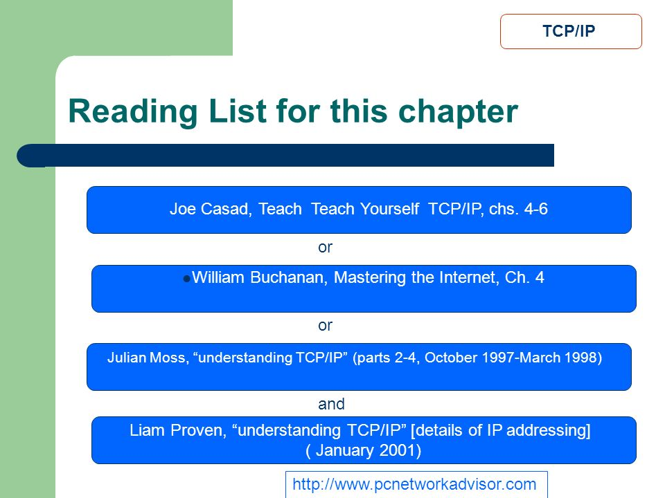 Reading List for this chapter