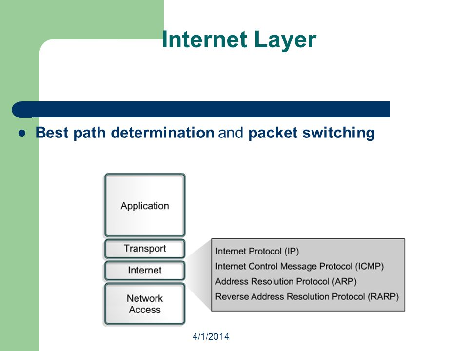 Internet Layer Best path determination and packet switching 3/28/2017