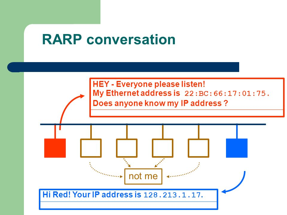 RARP conversation not me HEY - Everyone please listen!
