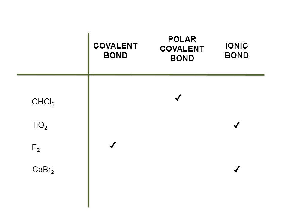 Intermolecular Attractions & the Properties of Liquids ...