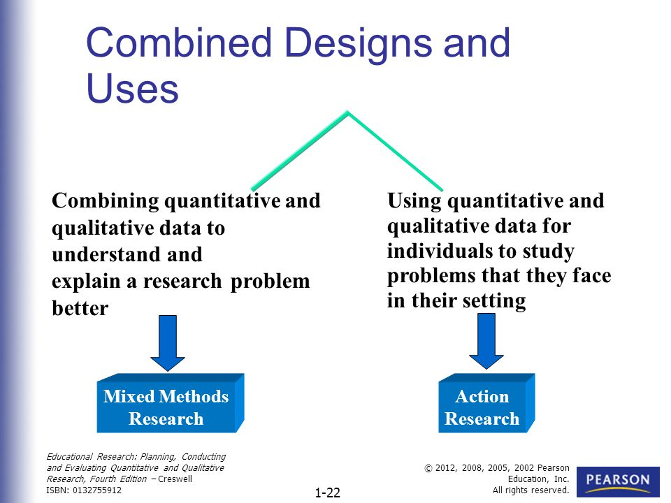 quantitative and qualitative methodologies in logistics research Definitions of quantitative and qualitative research a type of educational research in which the researcher decides what to study asks specific, narrow questions collects quantifiable data from participants analyzes these numbers using statistics and conducts the inquiry in an unbiased.